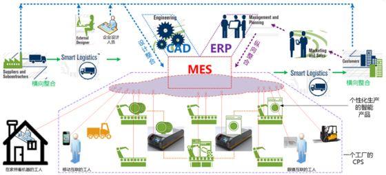 机械MES.jpg